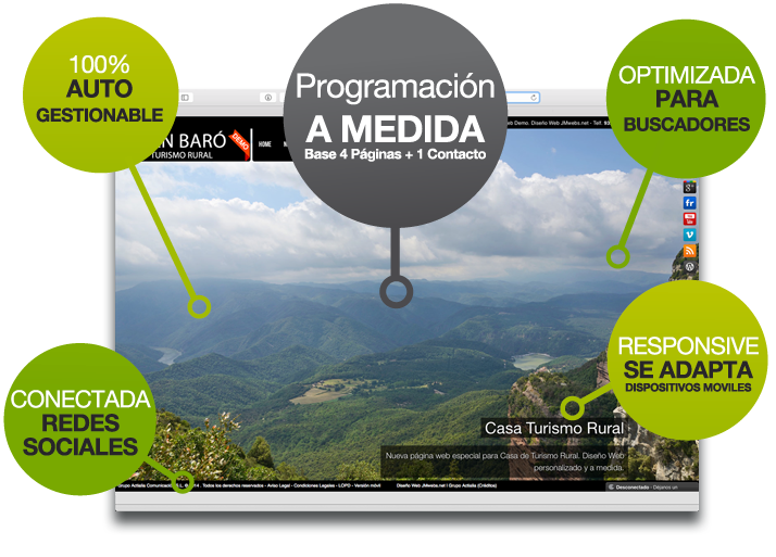 Renting Diseño Web Modular