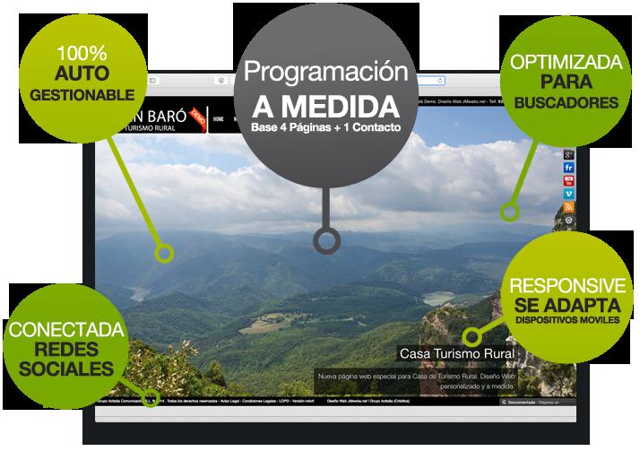 Diseño Web Modular